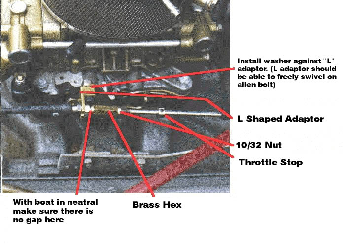figure_c_large correct craft owner's manuals (all current models ski nautique wiring diagram at panicattacktreatment.co