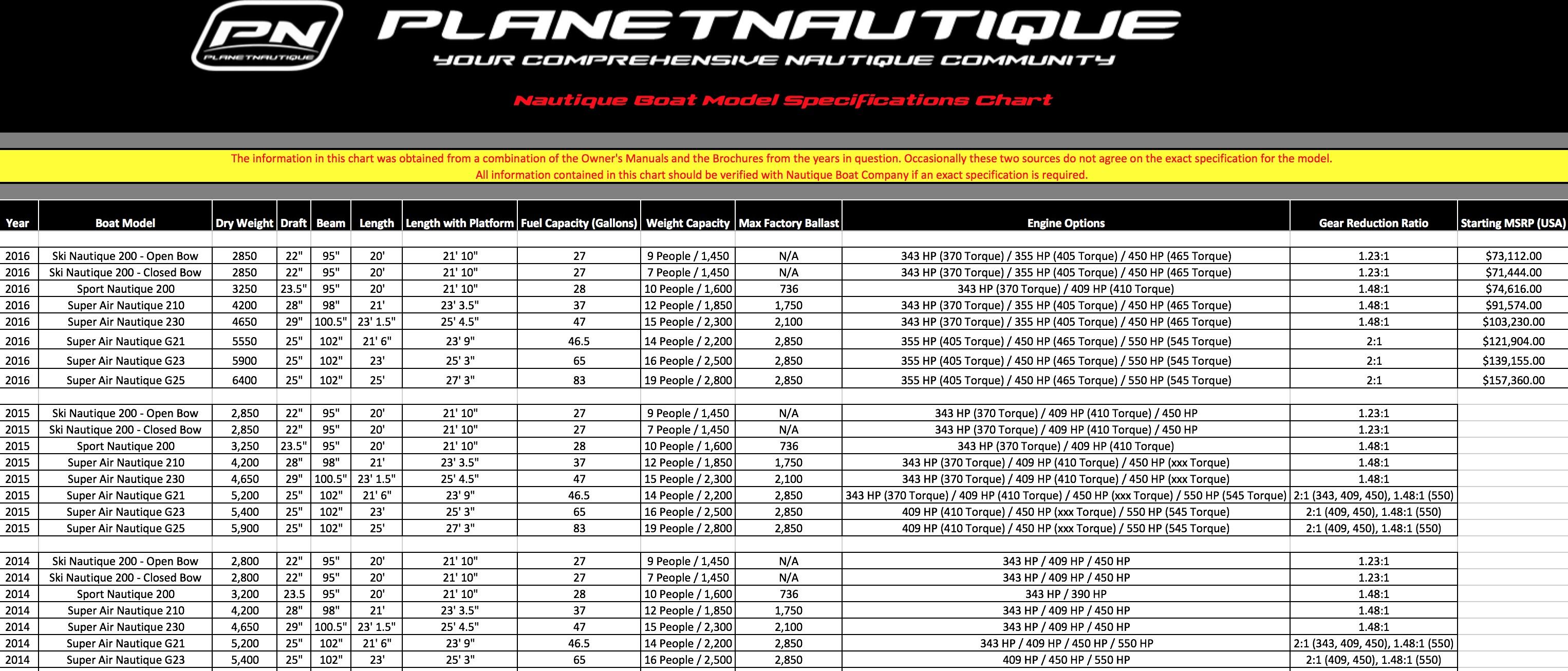 DIAGRAM] 1996 Ski Nautique Wiring Diagram FULL Version HD Quality Wiring  Diagram - PRESENTATIONPDF.CAFESECRET.FRCafesecret
