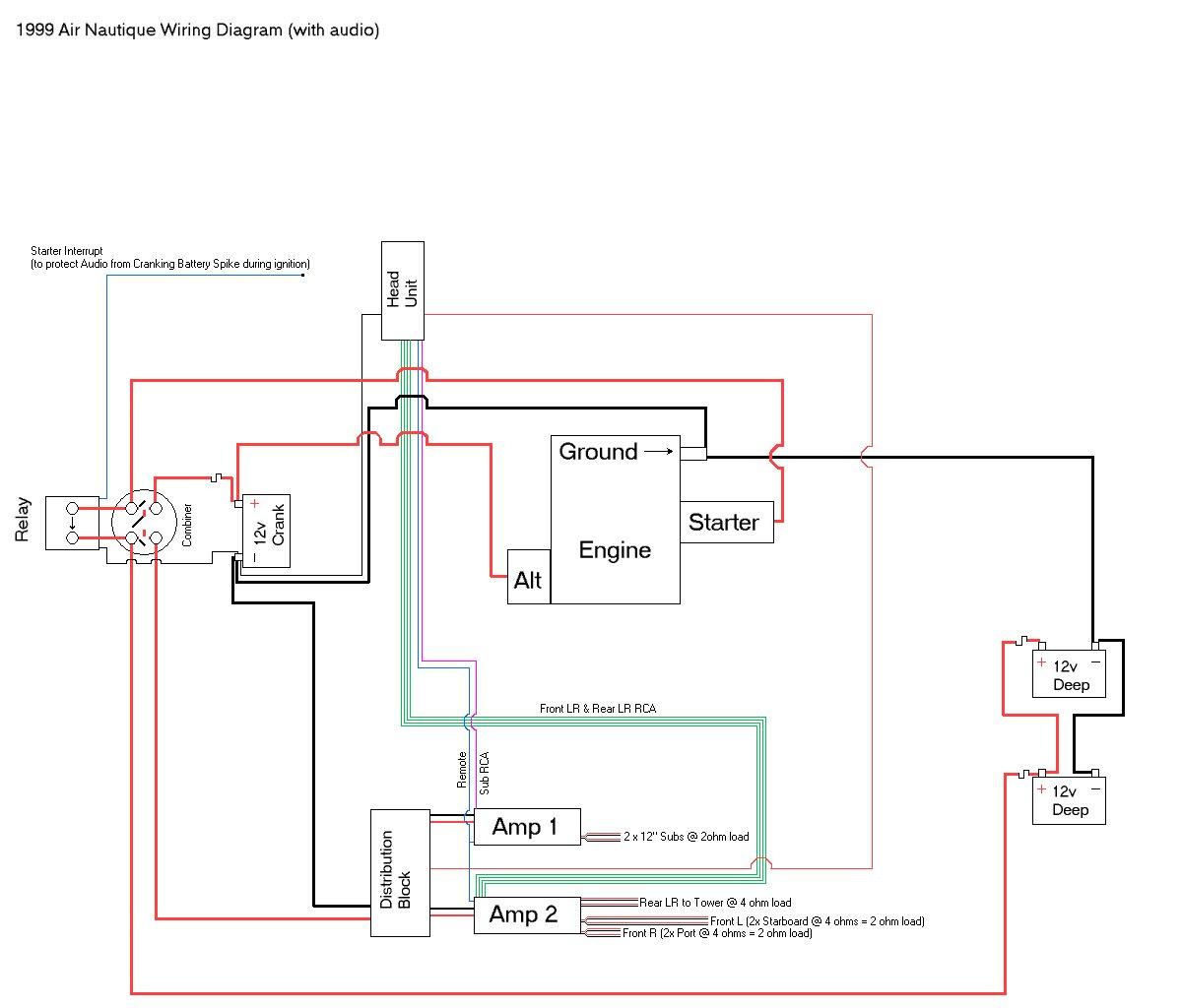 tige boat wiring diagram boat wiring diagram for dashboard #11