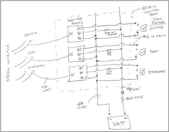 DIAGRAM] 1996 Ski Nautique Wiring Diagram FULL Version HD Quality Wiring  Diagram - NODELABORATORY.EDF-RECRUTEMENT.FRedf-recrutement.fr