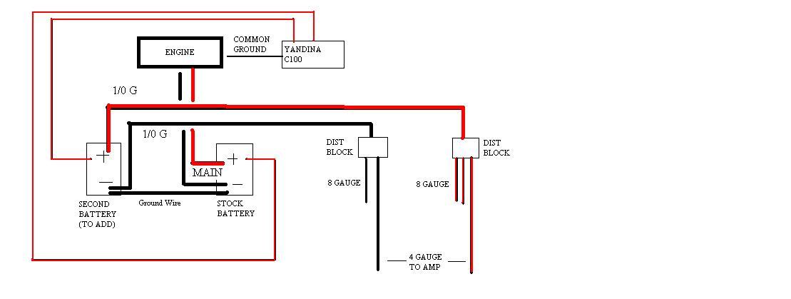 2007 sv211 dual battery configuration  planetnautique forums