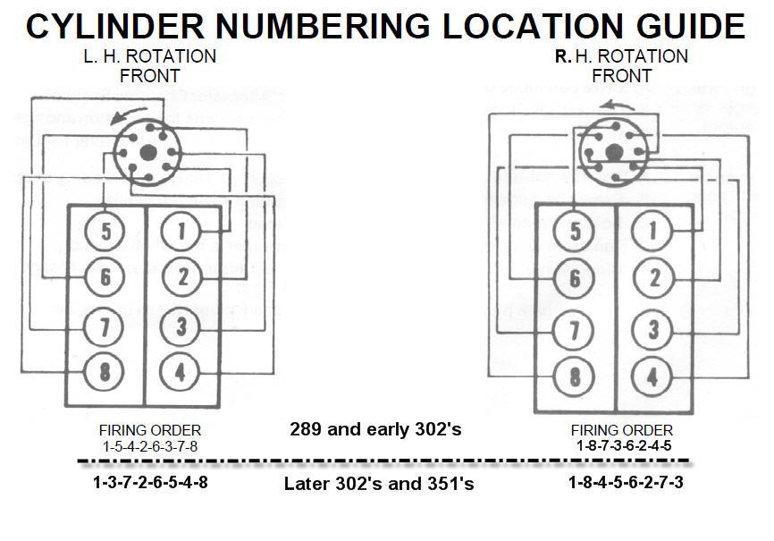 289 Spark Plug Wiring Diagram Mitsubishi Electric Alternator Wiring Diagram Peugeotjetforce Kaulukai Jeanjaures37 Fr