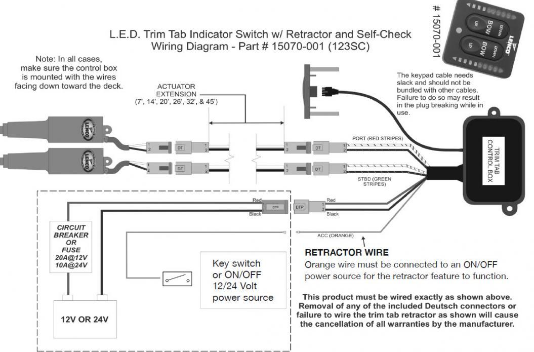 Zero Off Speed Sensor for NSS setup 2009 SANTE 230 – Lenco Trim Tab Wiring Diagram