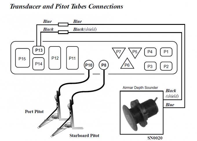 Farium Gauge Wiring Diagram